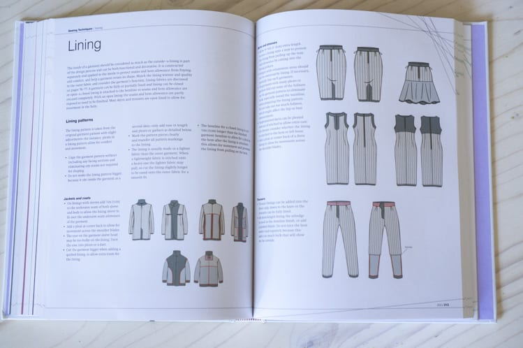 Sewing for Fashion Designers by Anette Fischer-24