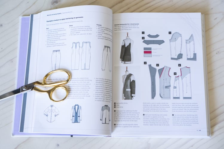 Sewing for Fashion Designers by Anette Fischer-8
