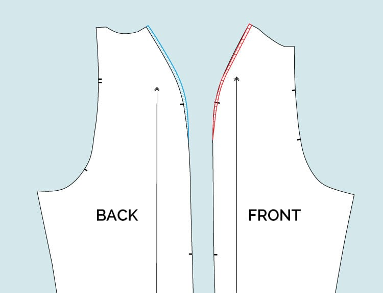How to fit raglan sleeves with forward shoulders // Clare Sewalong // Closet Case Files