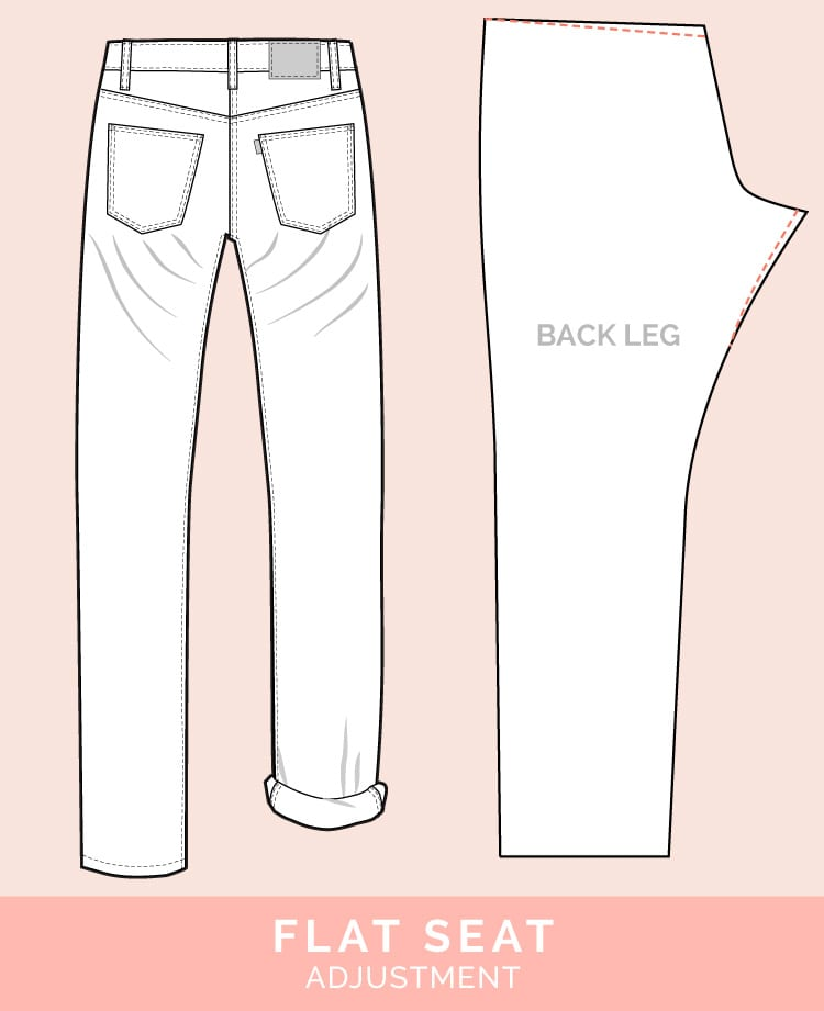 Flat Butt Adjustment // 12 common jeans and pants adjustments // Closet Case Files