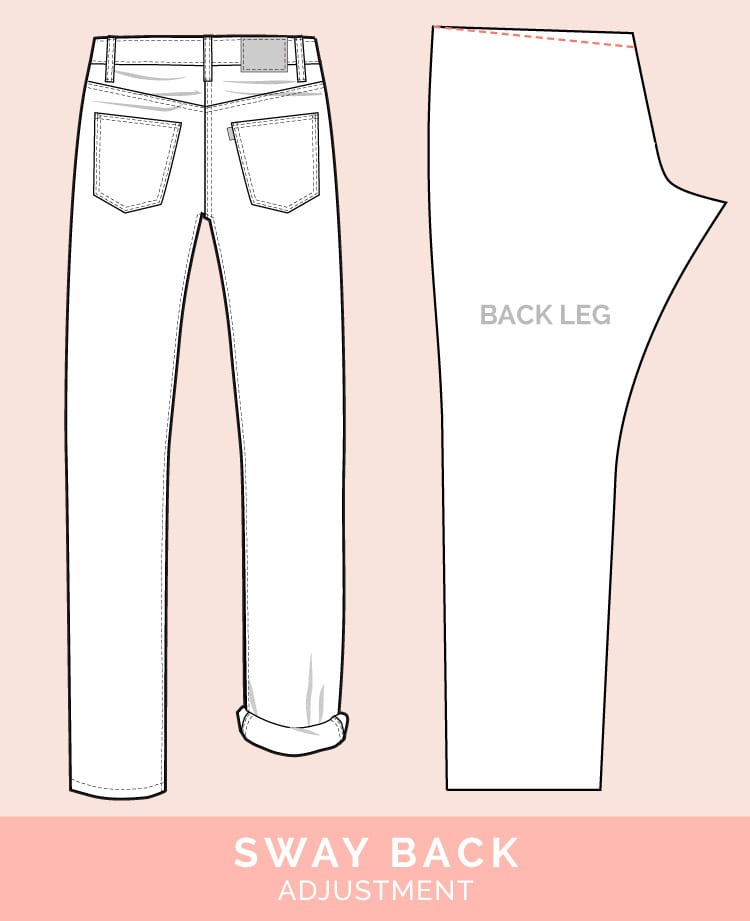 Jean Fitting Adjustments for Your Best Fitting Jeans | Closet Case