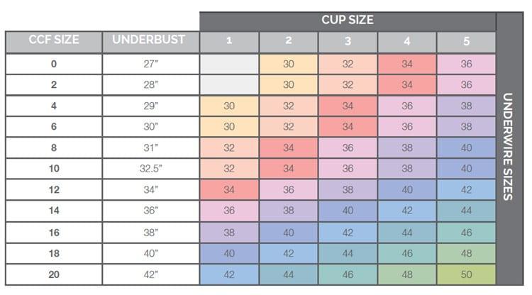 Sophie-Swimsuit-pattern-size-chart