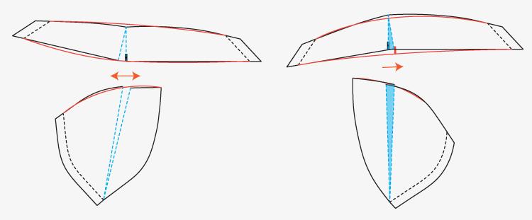 sophie-bra-add-remove-width (1)