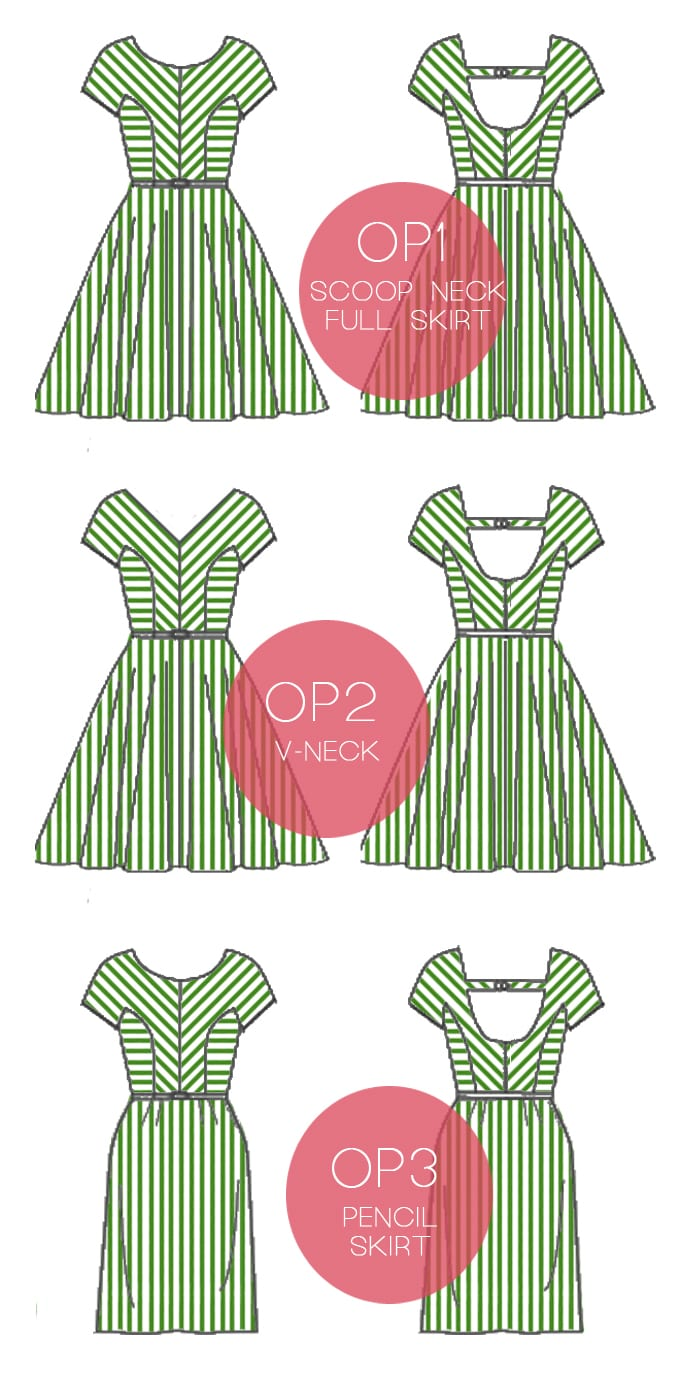 Butterick 5605 Sewing Pattern // Chevron dress // Closet Case Patterns