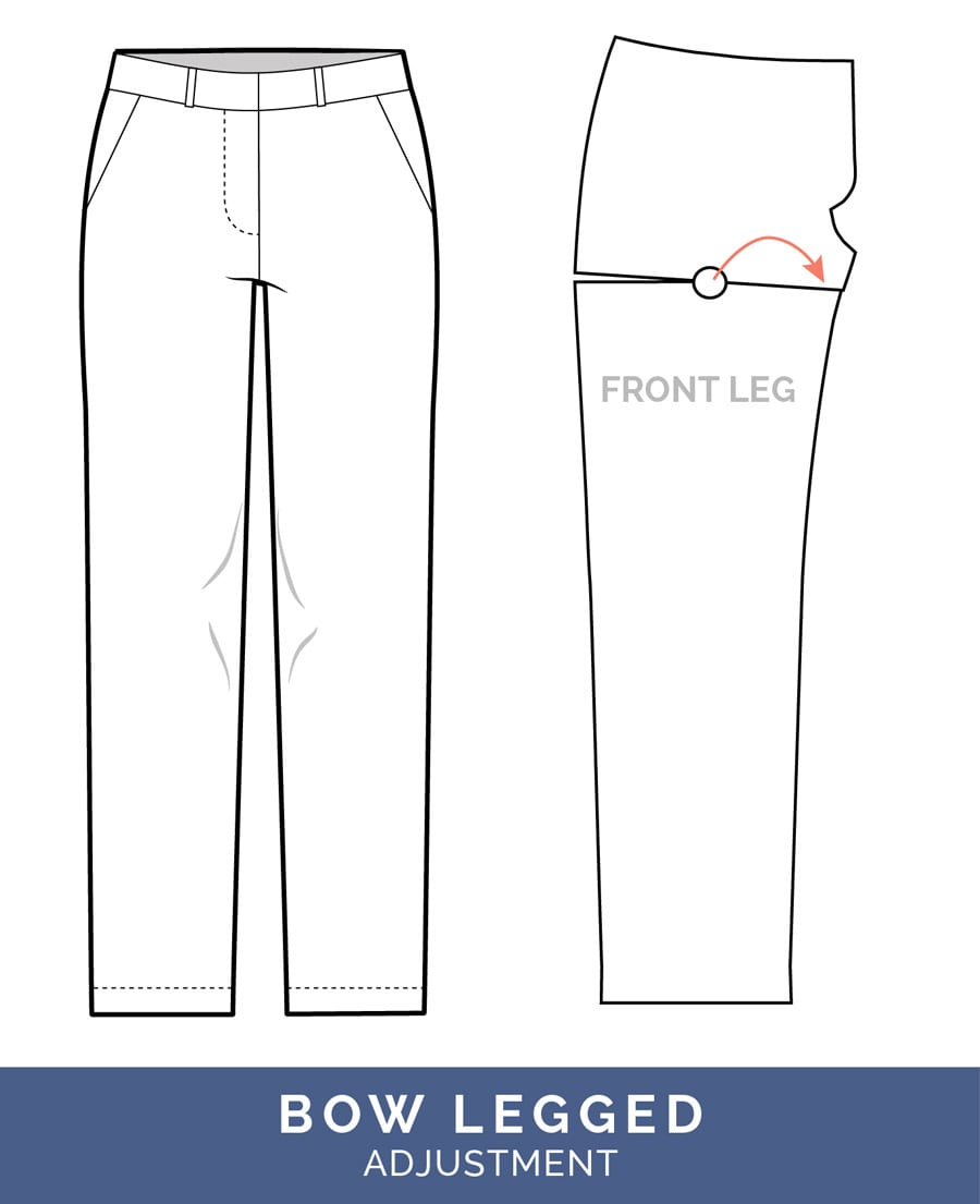 Bow Legged Adjustment // Pants Fitting Adjustments // Closet Case Patterns