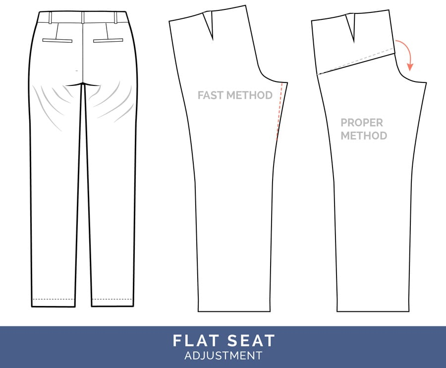 Flat seat Adjustment // Pants Fitting Adjustments // Closet Case Patterns