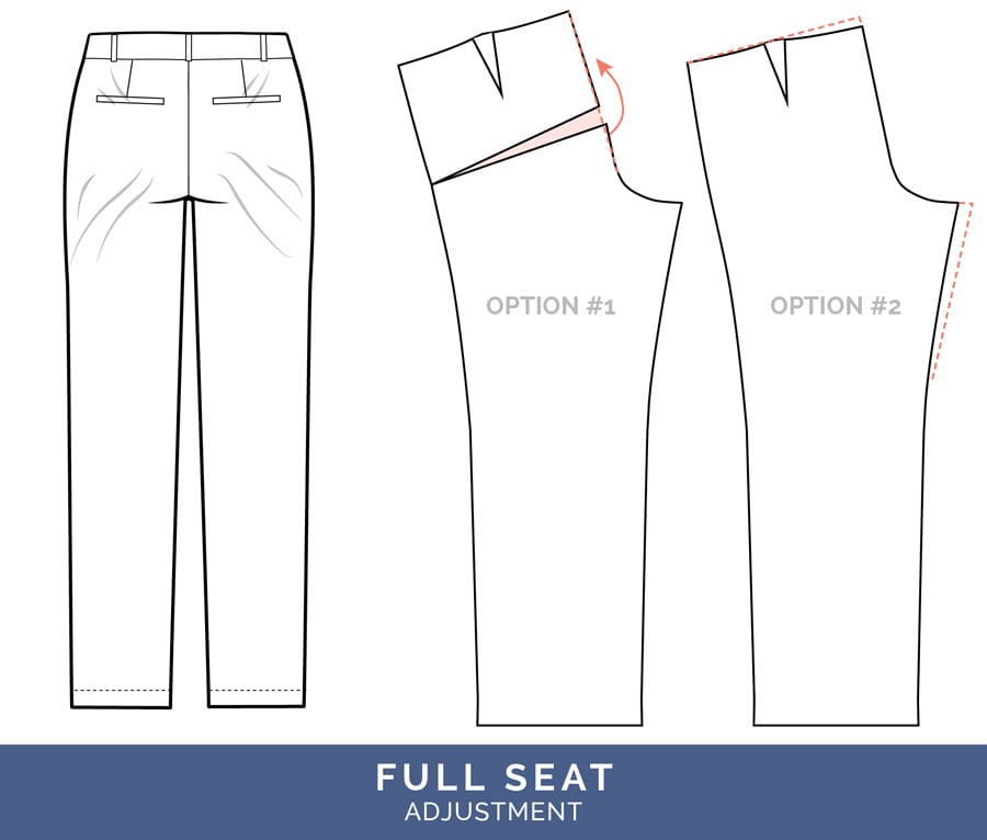 Full seat Adjustment // Pants Fitting Adjustments // Closet Case Patterns