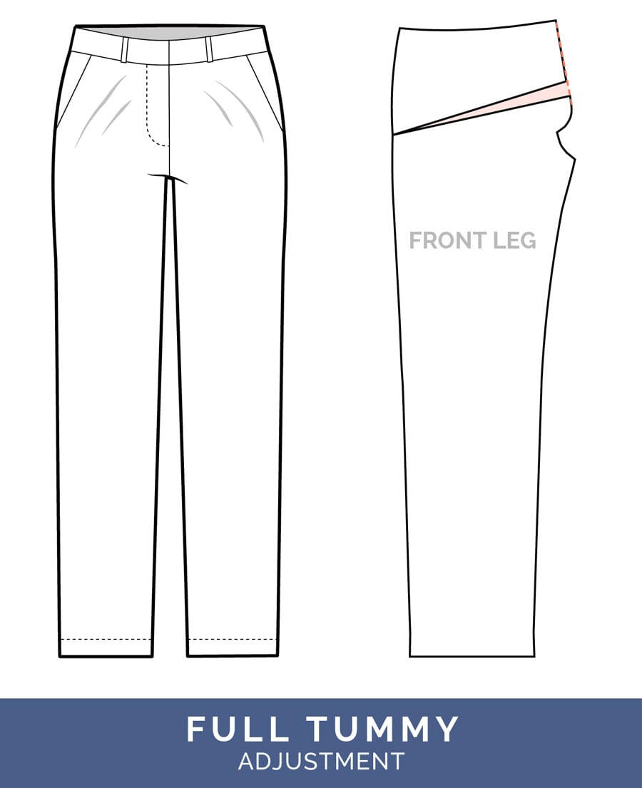Full Tummy Adjustment // Pants Fitting Adjustments // Closet Case Patterns
