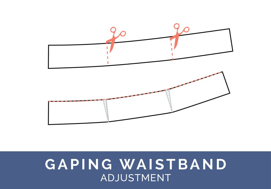 Gaping Waistband adjustment , Waistband gapes // Pants Fitting Adjustments // Closet Case Patterns