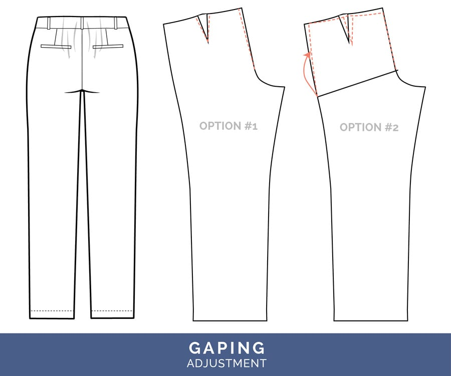 Gaping Waistband Adjustment // Pants Fitting Adjustments // Closet Case Patterns