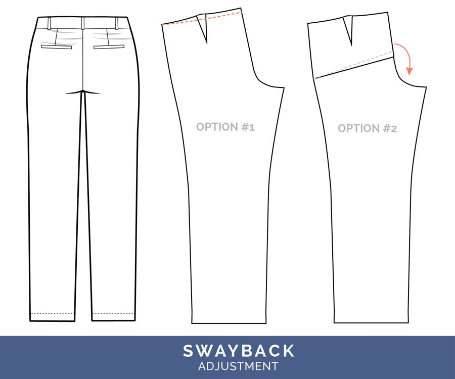 Swayback Adjustment // Pants Fitting Adjustments // Closet Case Patterns