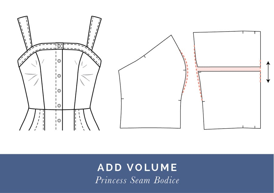 Add volume to princess seam // Fitting a Princess Seam Dress // Closet Case Patterns