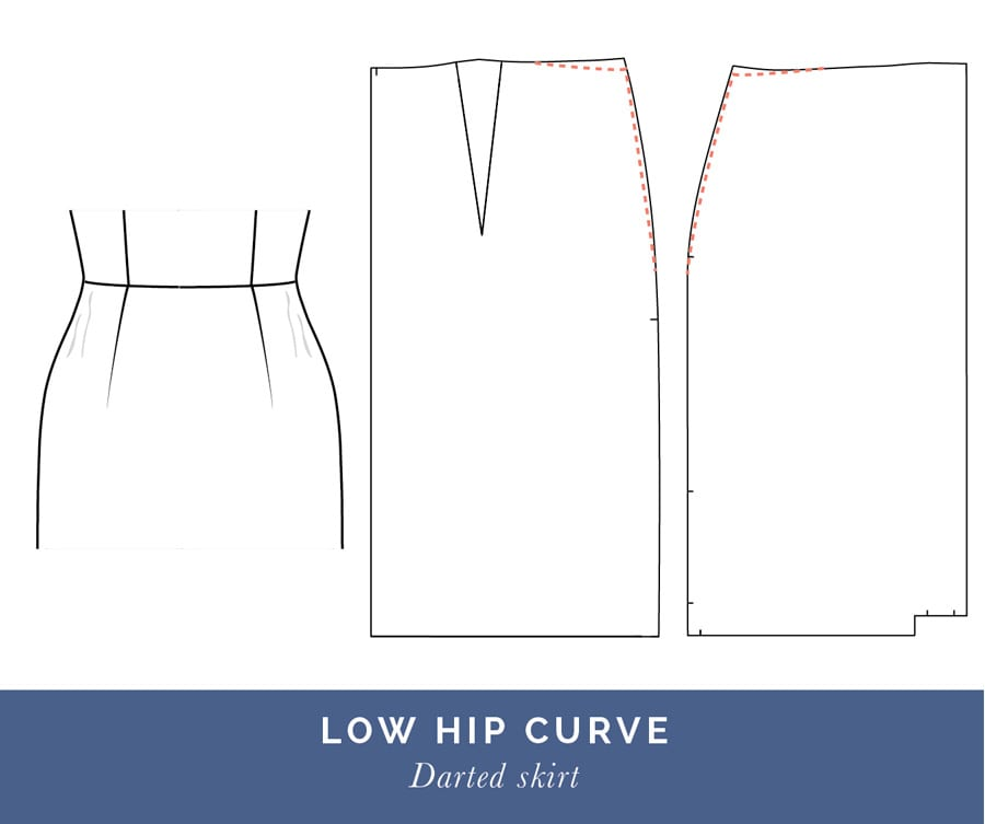 Low hip curve // Fitting a Princess Seam Dress // Closet Case Patterns