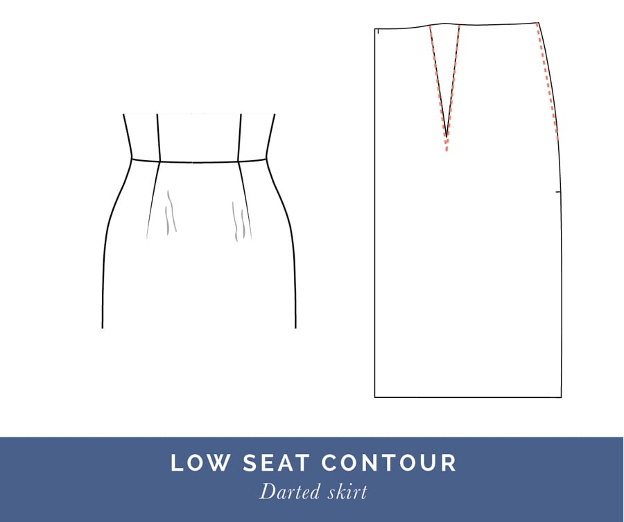 Low seat adjustment // Fitting a Princess Seam Dress // Closet Case Patterns