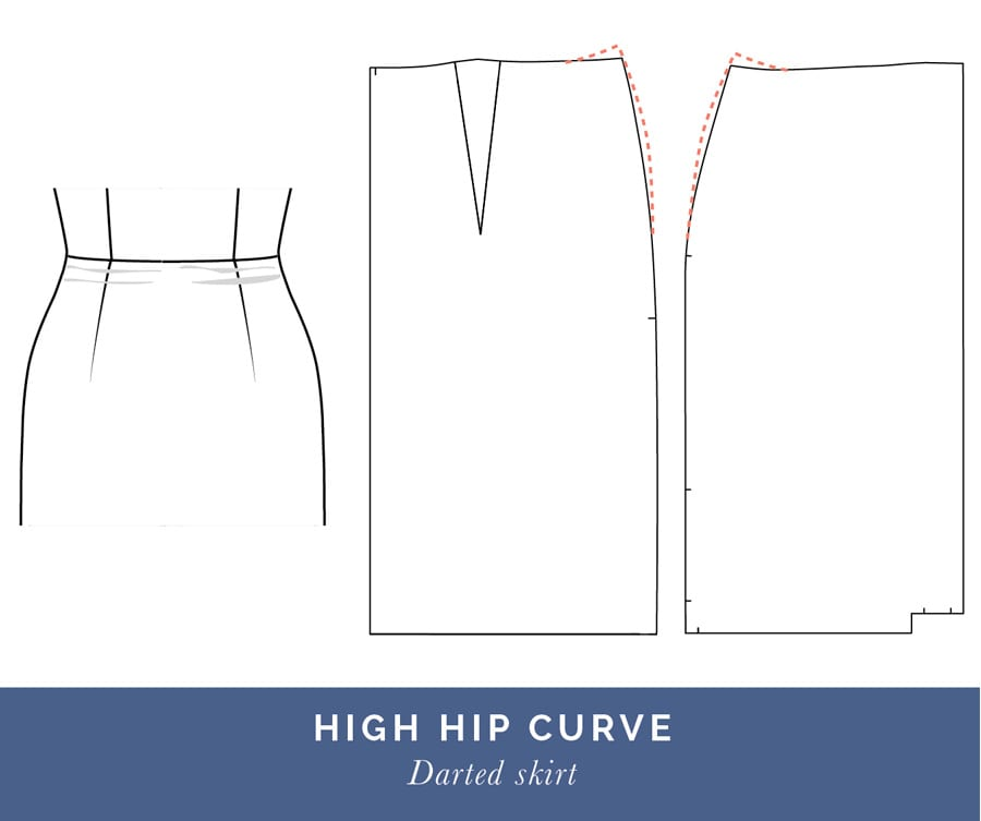 High hip curve // Fitting a Princess Seam Dress // Closet Case Patterns