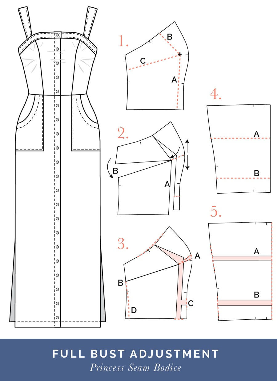 Full bust adjustment // Fitting a Princess Seam Dress // Closet Case Patterns