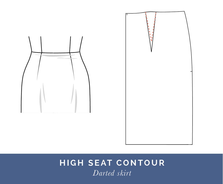 High seat adjustment // Fitting a Princess Seam Dress // Closet Case Patterns