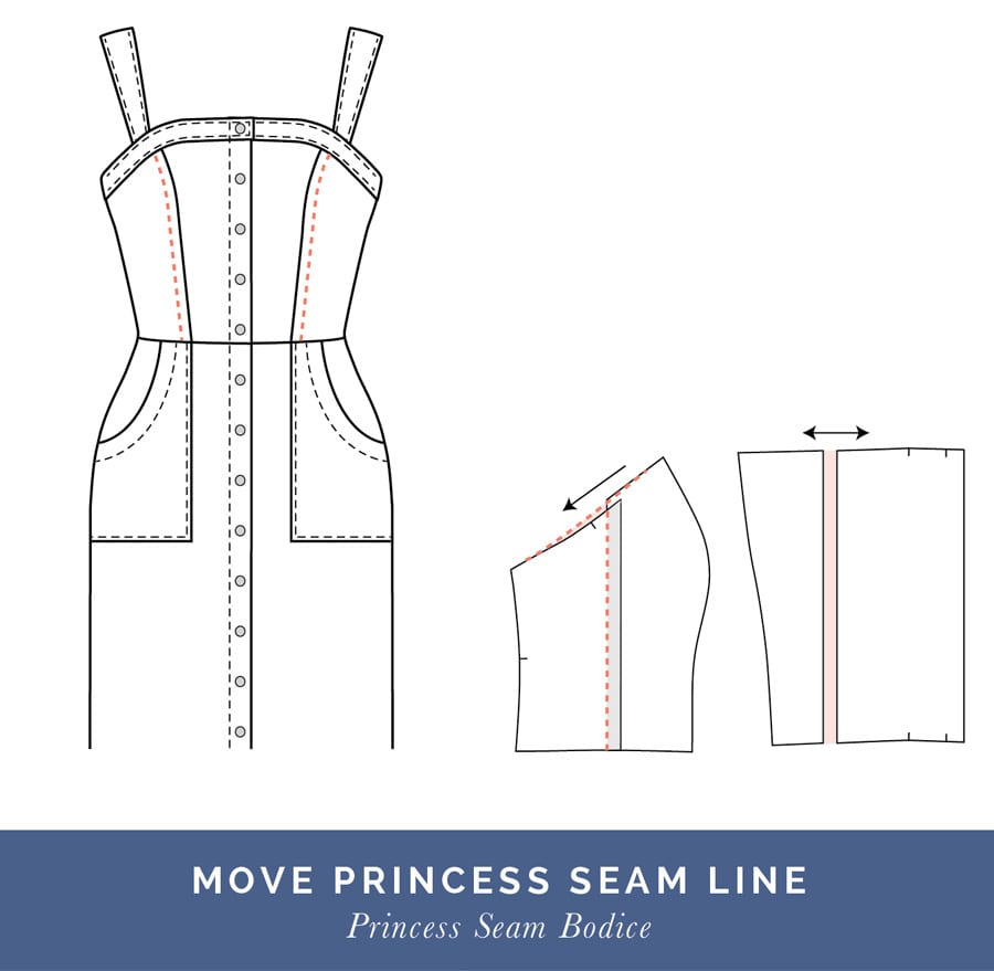 How to move a princess seam // Fitting a Princess Seam Dress // Closet Case Patterns