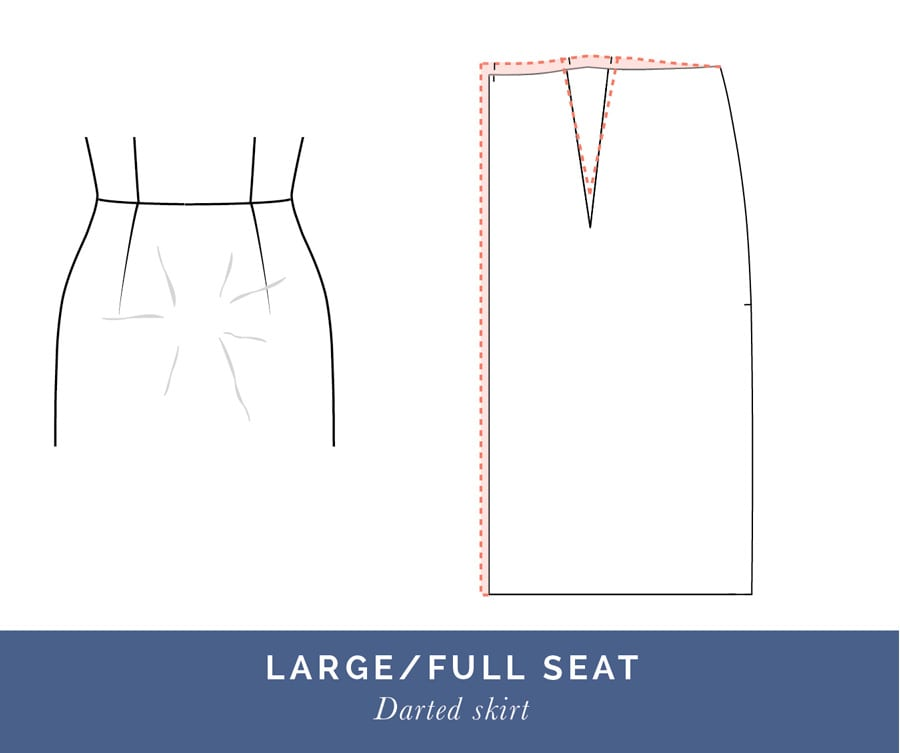 Full seat adjustment // Fitting a Princess Seam Dress // Closet Case Patterns