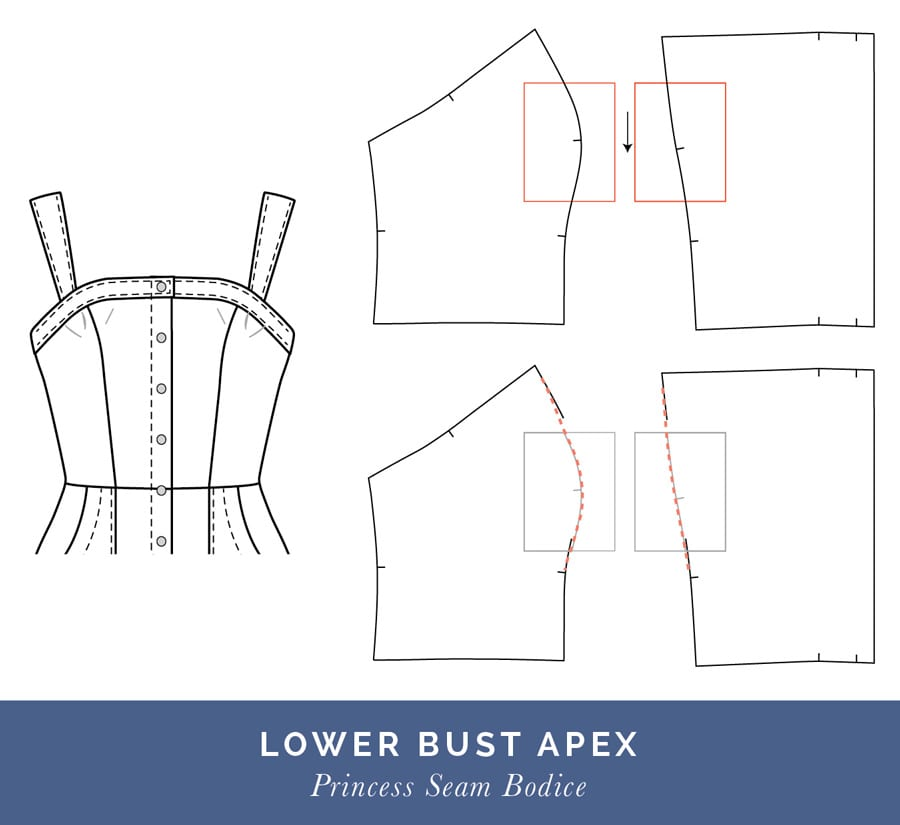 Lower bust apex // Fitting a Princess Seam Dress // Closet Case Patterns