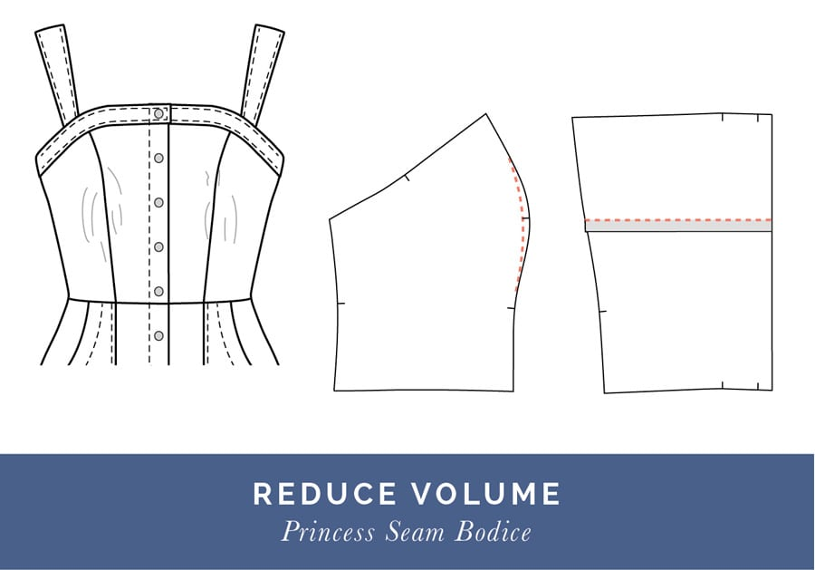 Reduce volume // Fitting a Princess Seam Dress // Closet Case Patterns