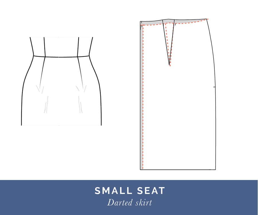 Small seat adjustment // Fitting a Princess Seam Dress // Closet Case Patterns