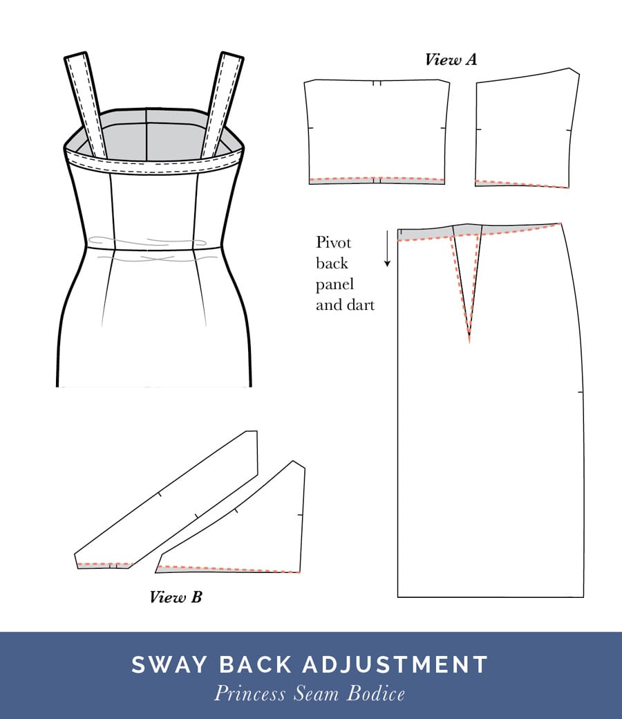 Swayback adjustment // Fitting a Princess Seam Dress // Closet Case Patterns