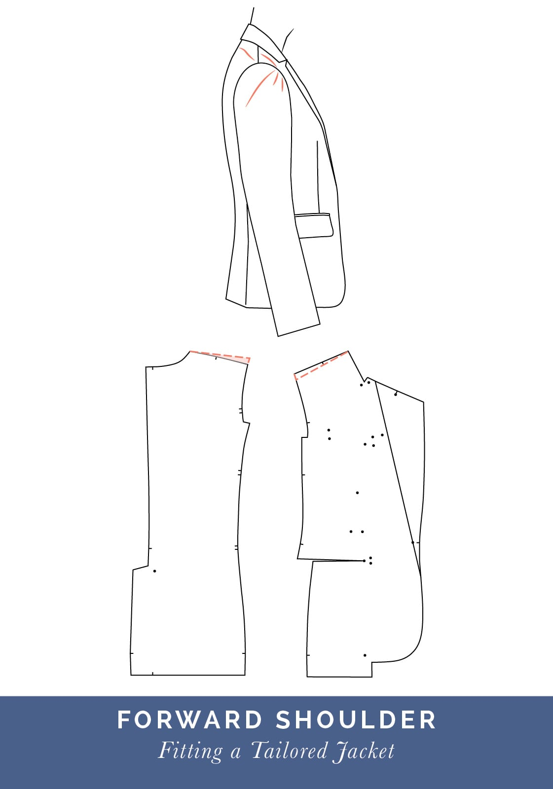 Forward shoulder adjustment // How to fit a Tailored jacket or Blazer // Fit adjustment issues and fixes