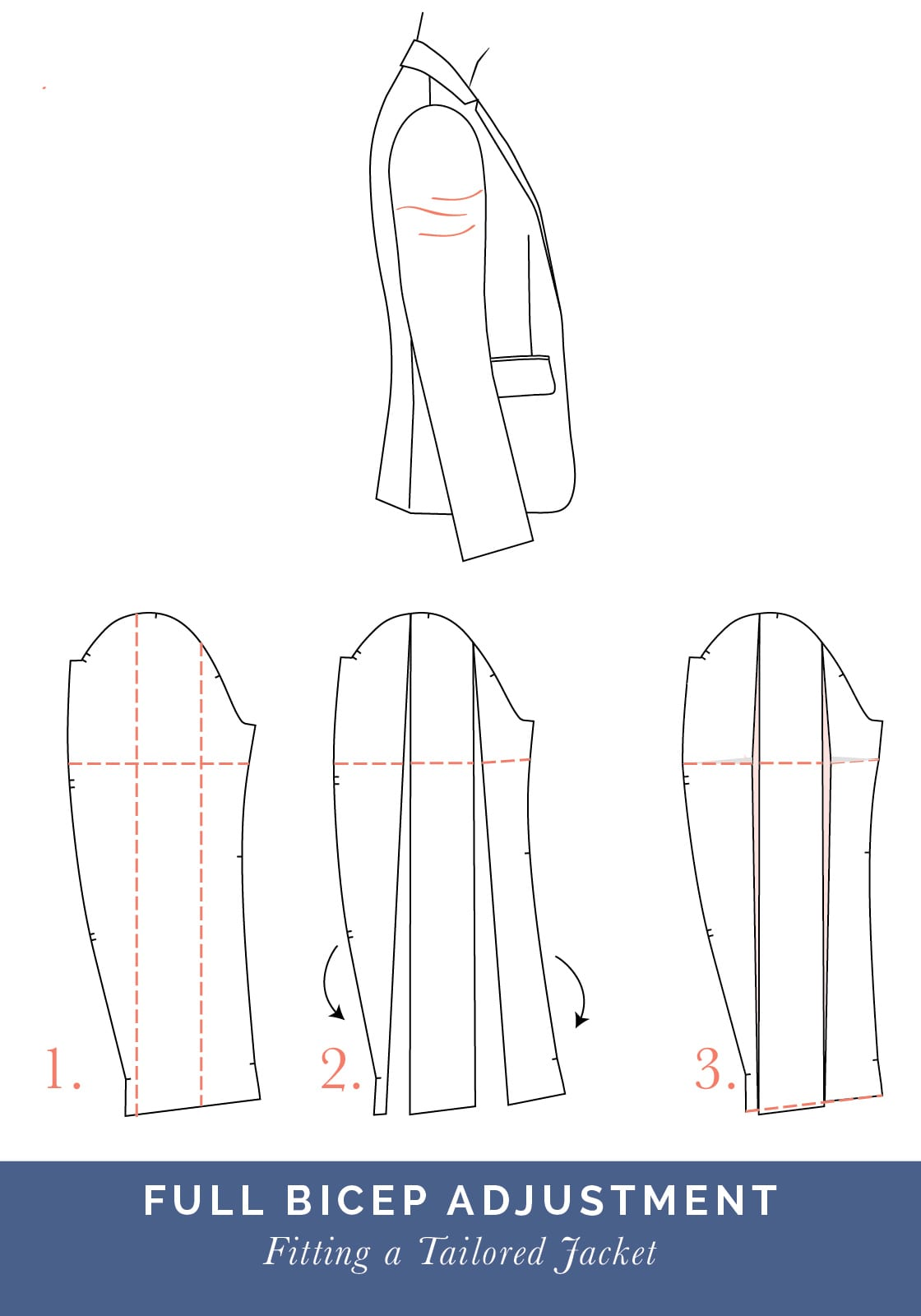 Full bicep adjustment on two piece sleeve // How to fit a Tailored jacket or Blazer // Fit adjustment issues and fixes