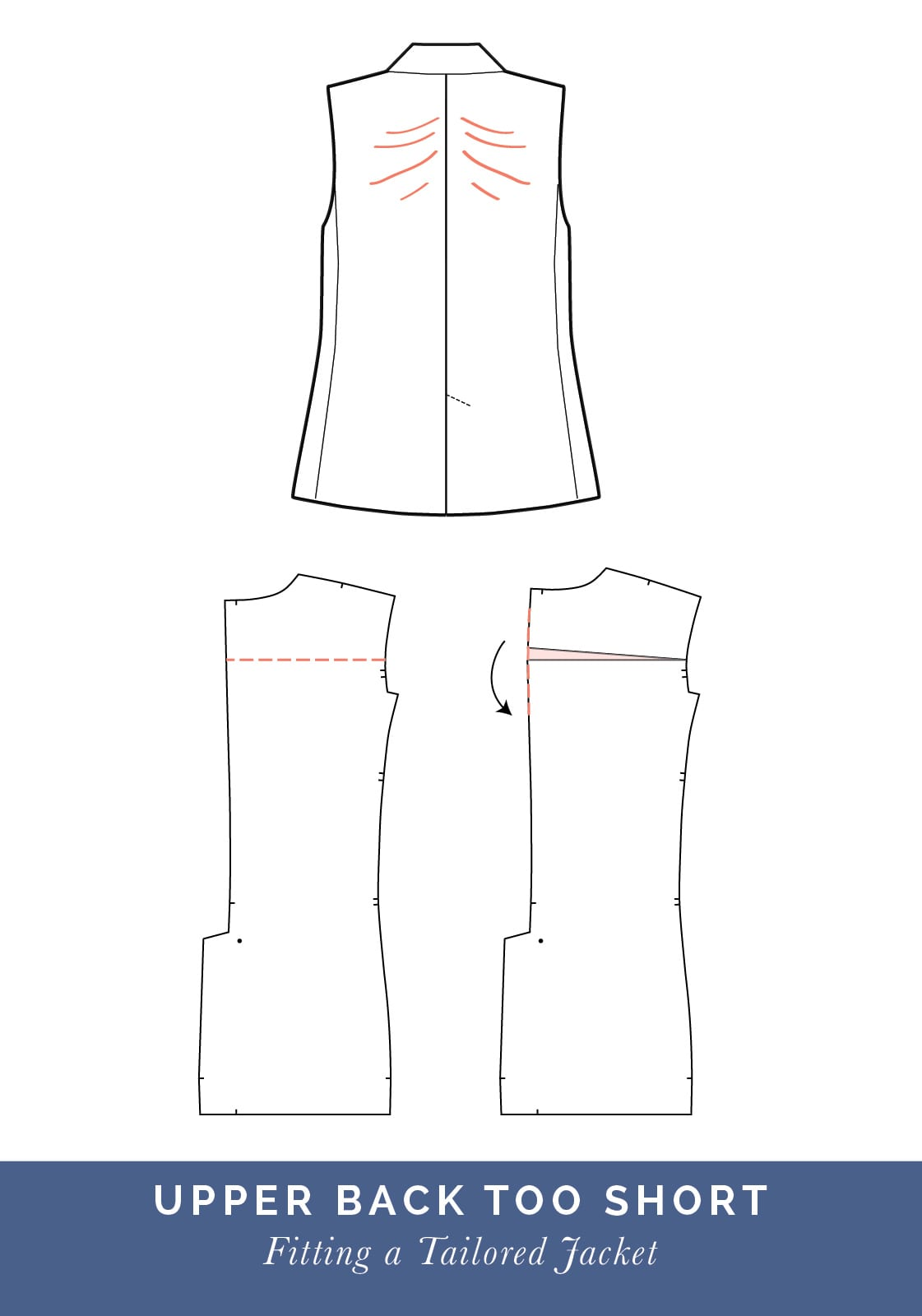 Upper back too short // How to fit a Tailored jacket or Blazer // Fit adjustment issues and fixes