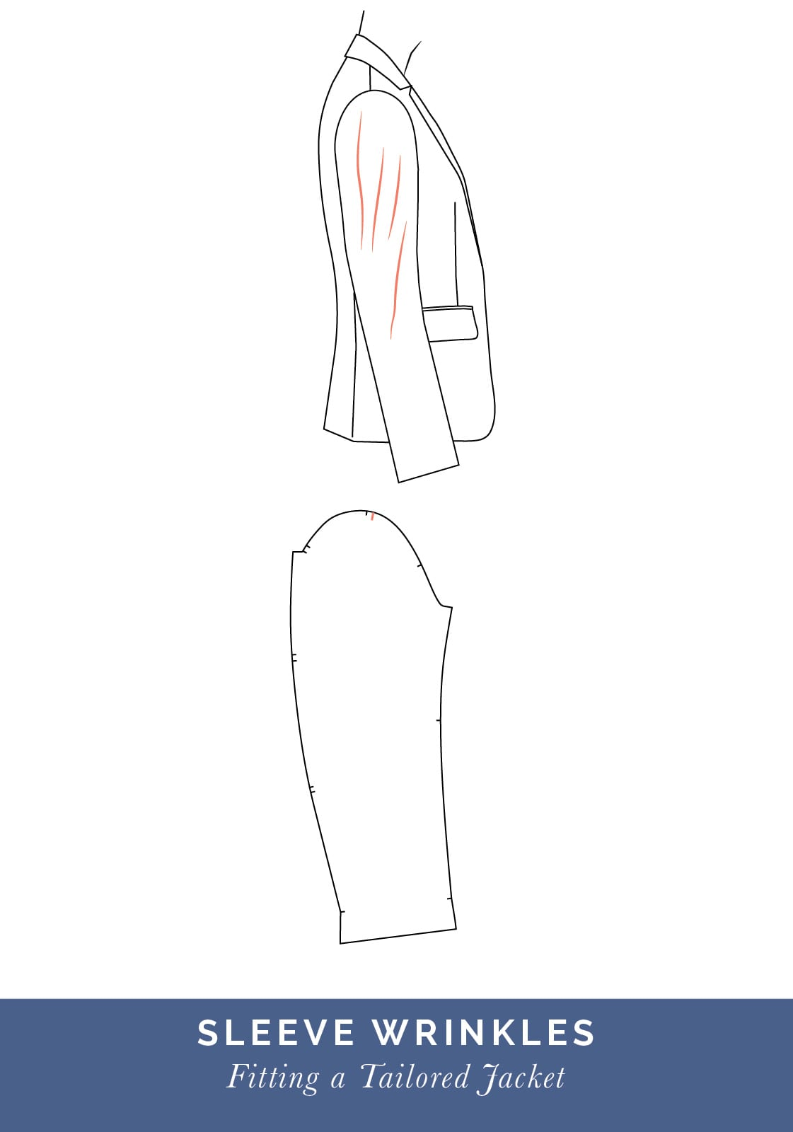 Sleeve wrinkles // How to fit a Tailored jacket or Blazer // Fit adjustment issues and fixes