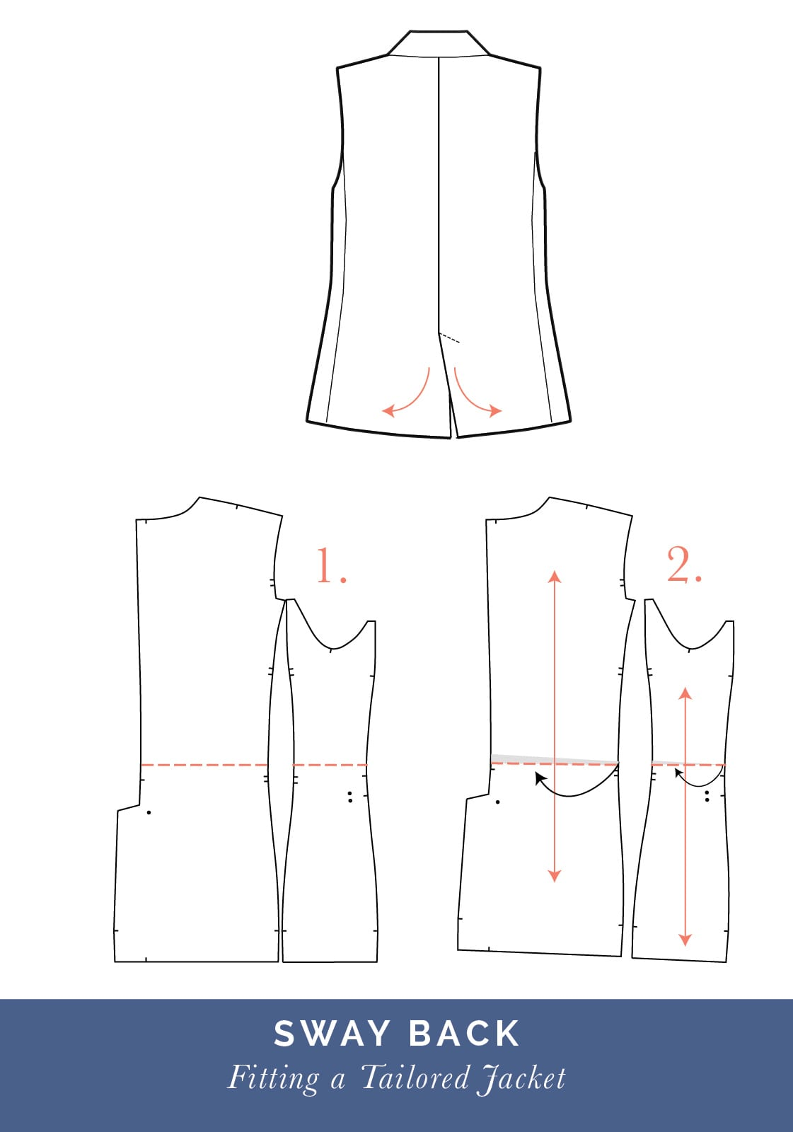 Sway back adjustment // How to fit a Tailored jacket or Blazer // Fit adjustment issues and fixes