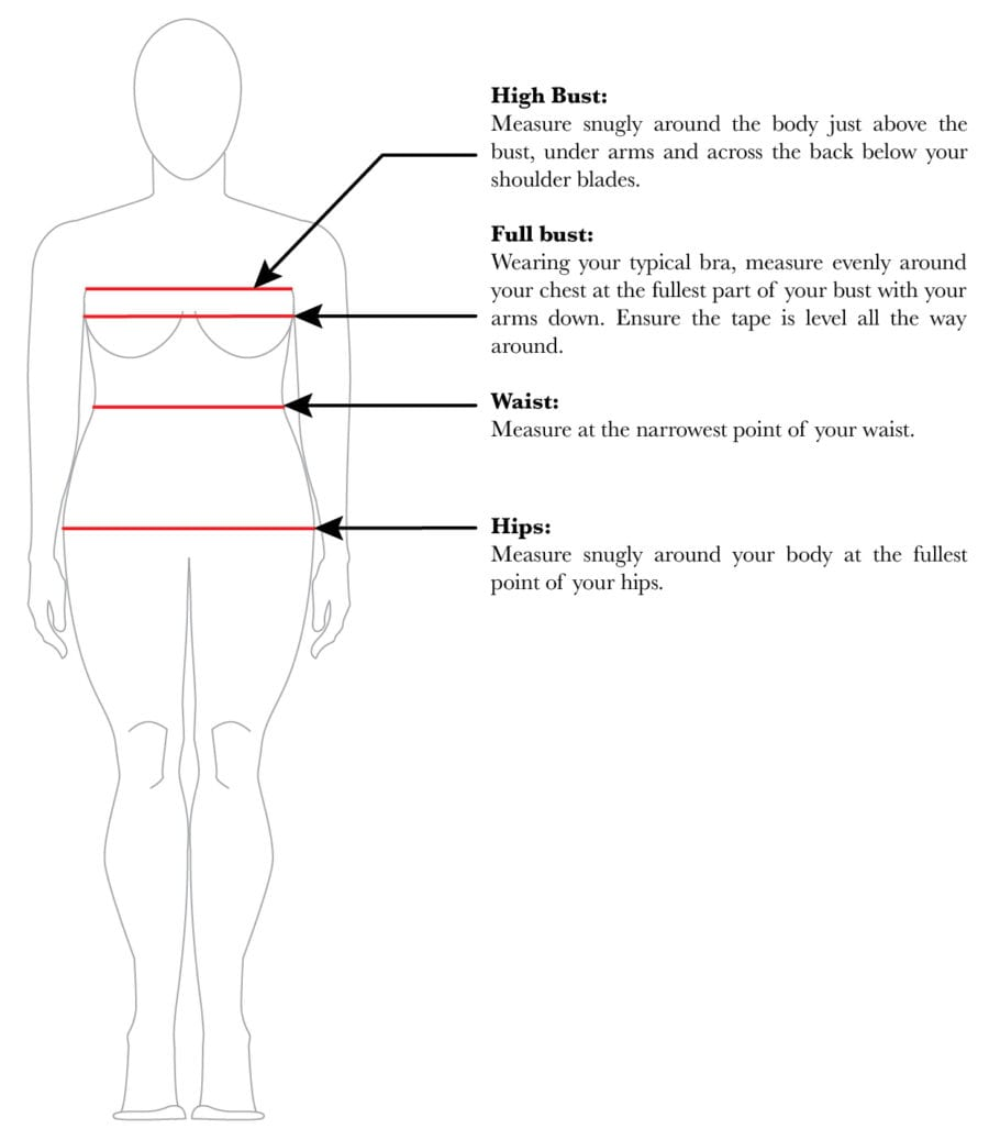 How to take body measurements // Closet Case Patterns