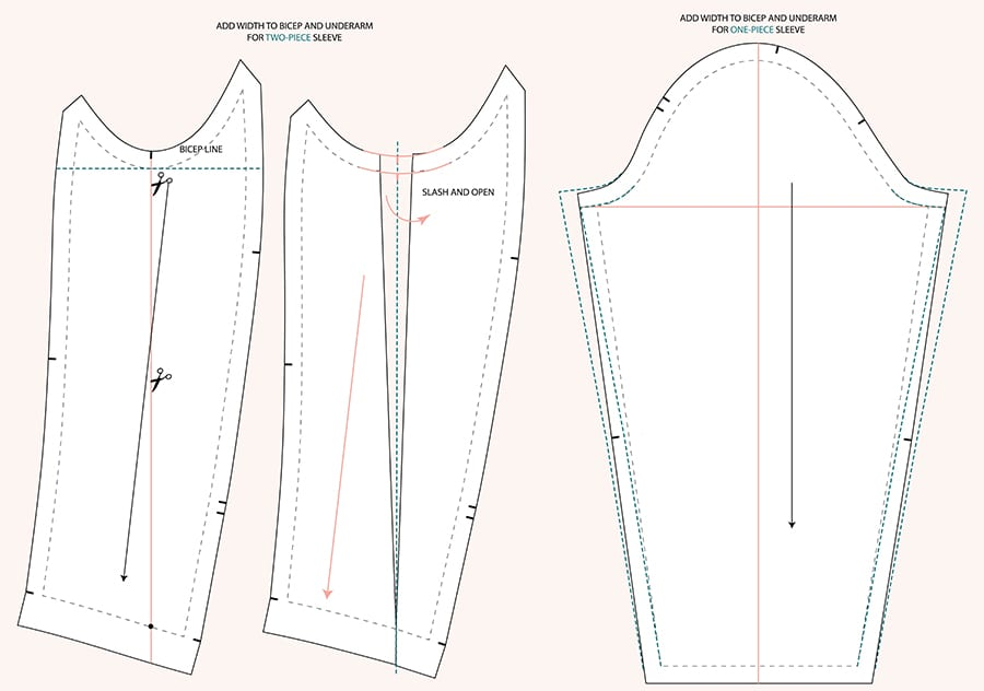 Full Bicep Adjustment Expanding the armhole // Closet Case Patterns