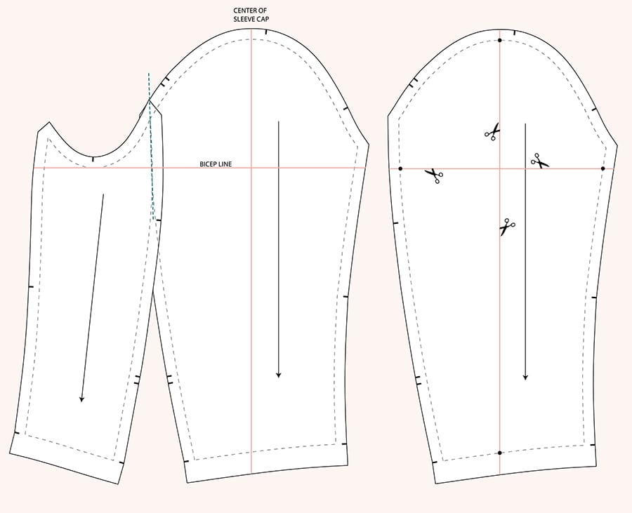 Full Bicep Adjustment for Two Piece Sleeve // Closet Case Patterns